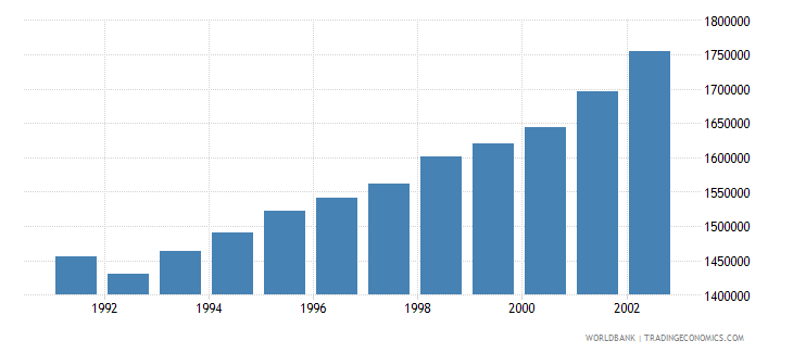 italy agricultural machinery tractors wb data