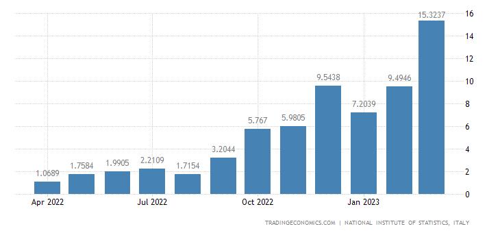 Italy Exports of Mining & Agglomeration of Hard Coal