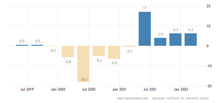 gdp年增长率_消费接近GDP的60 日本央行成救命稻草