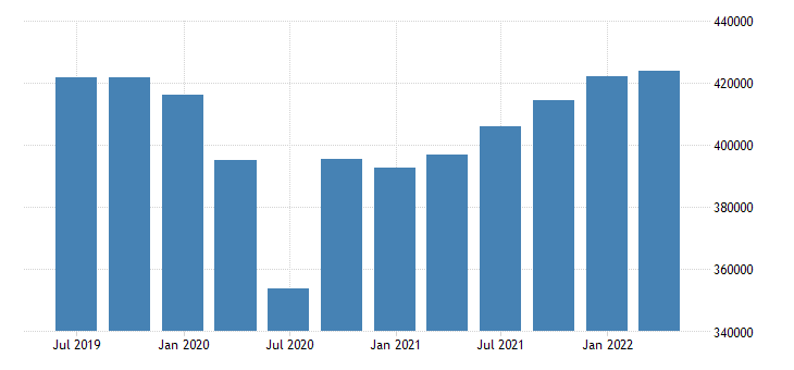 italy gdp main components final consumption expenditure gross capital formation eurostat data