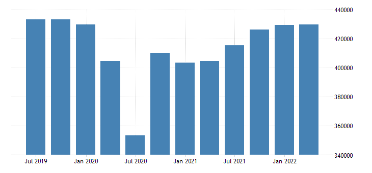 italy gdp main components gross domestic product at market prices eurostat data