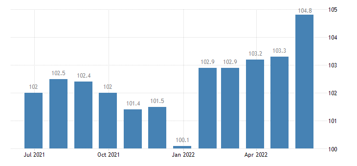 italy harmonised idx of consumer prices hicp alcoholic beverages eurostat data