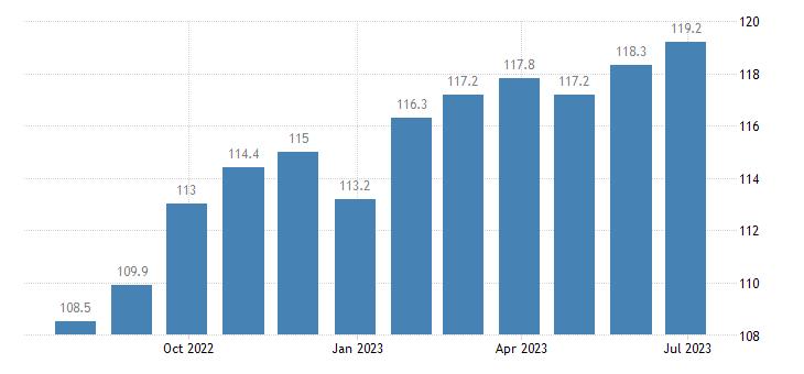 italy harmonised idx of consumer prices hicp alcoholic soft drinks eurostat data