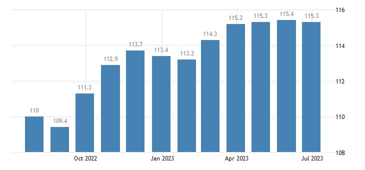 italy harmonised idx of consumer prices hicp bicycles eurostat data