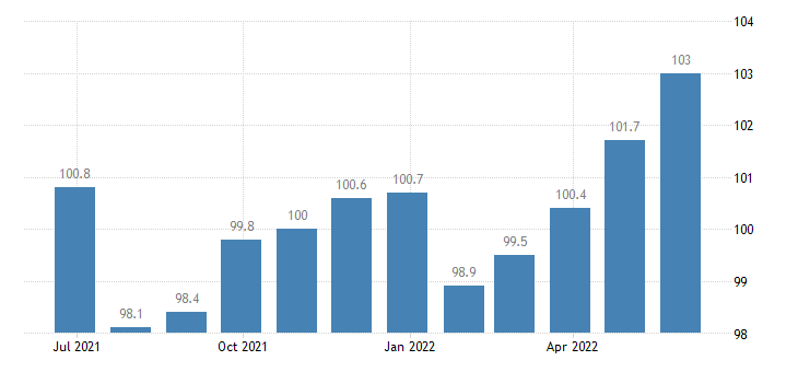 italy harmonised idx of consumer prices hicp carpets other floor coverings eurostat data
