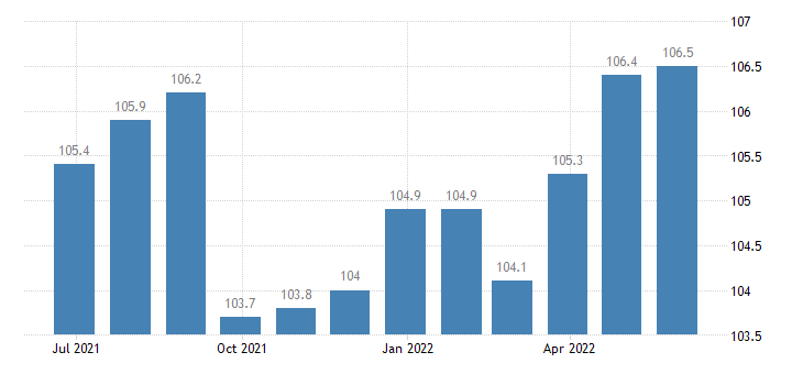 italy harmonised idx of consumer prices hicp cocoa powdered chocolate eurostat data