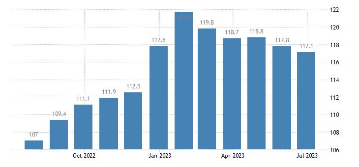 italy harmonised idx of consumer prices hicp cookers eurostat data