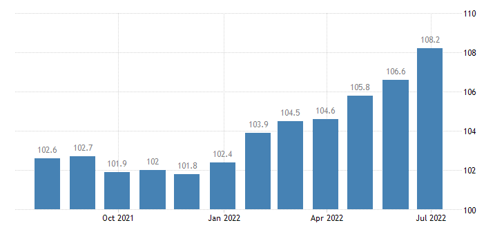 italy harmonised idx of consumer prices hicp dried vegetables other preserved or processed vegetables eurostat data
