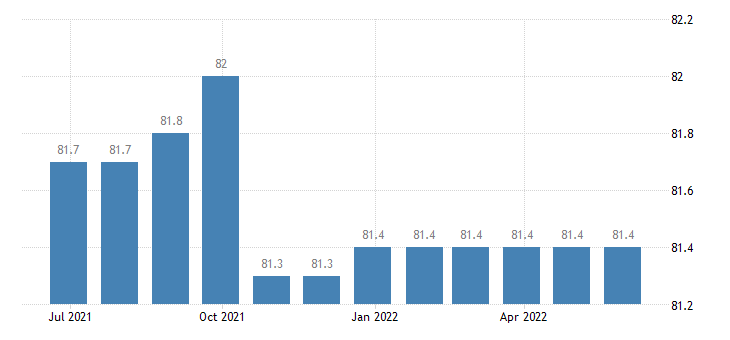 italy harmonised idx of consumer prices hicp education eurostat data