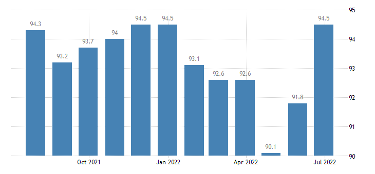 italy harmonised idx of consumer prices hicp electrical appliances for personal care eurostat data