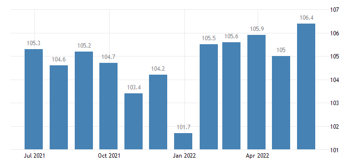 italy harmonised idx of consumer prices hicp fortified wines eurostat data