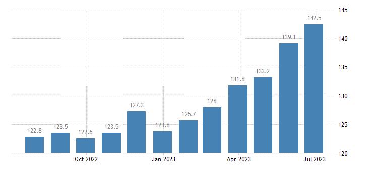 italy harmonised idx of consumer prices hicp fruit eurostat data