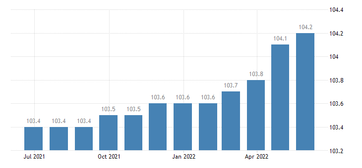 italy harmonised idx of consumer prices hicp health eurostat data