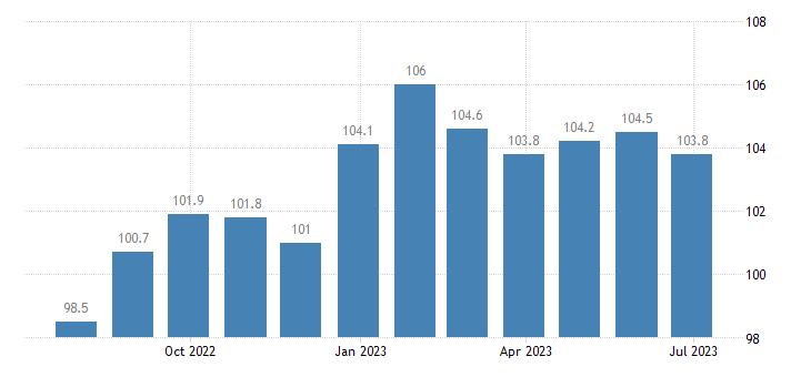 italy harmonised idx of consumer prices hicp household appliances eurostat data