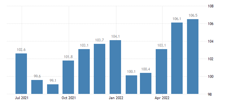 italy harmonised idx of consumer prices hicp household textiles eurostat data