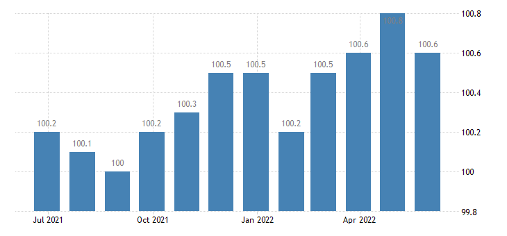 italy harmonised idx of consumer prices hicp insurance connected with health eurostat data