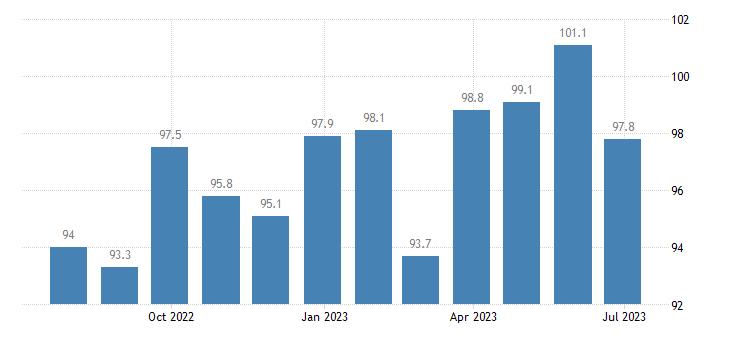 italy harmonised idx of consumer prices hicp irons eurostat data