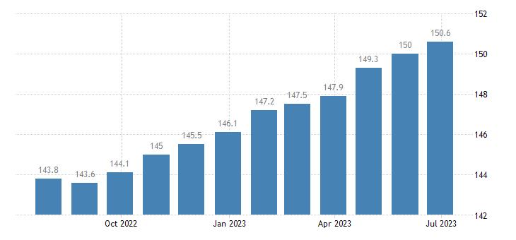 italy harmonised idx of consumer prices hicp jewellery eurostat data