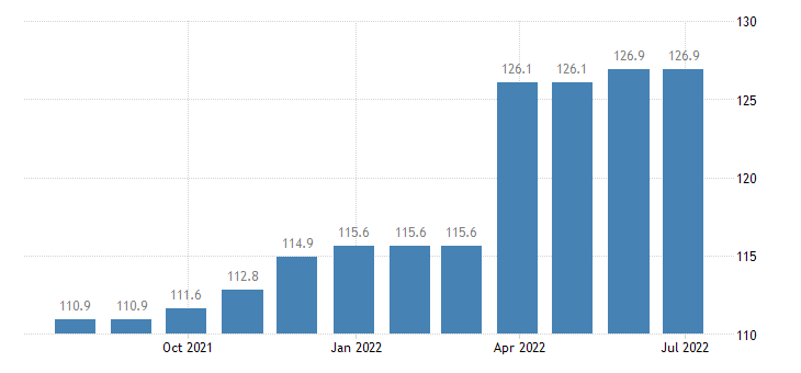 italy harmonised idx of consumer prices hicp major durables for outdoor recreation eurostat data