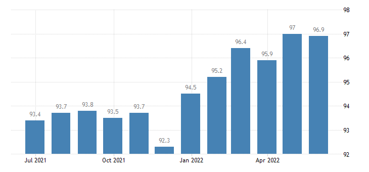 italy harmonised idx of consumer prices hicp major household appliances whether electric or not eurostat data