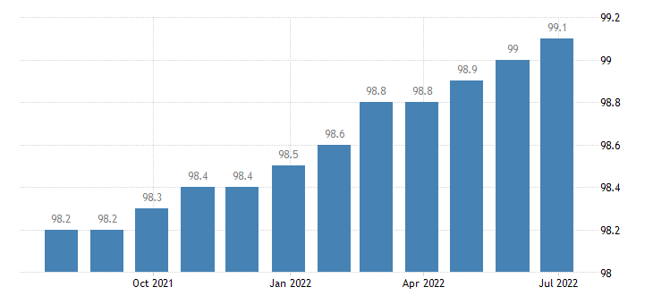 italy harmonised idx of consumer prices hicp medical services paramedical services eurostat data
