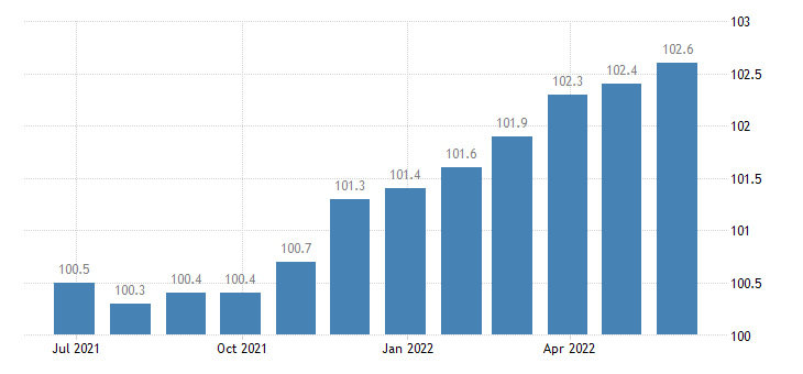 italy harmonised idx of consumer prices hicp motorized major tools equipment eurostat data