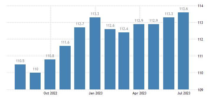 italy harmonised idx of consumer prices hicp newspapers books stationery eurostat data
