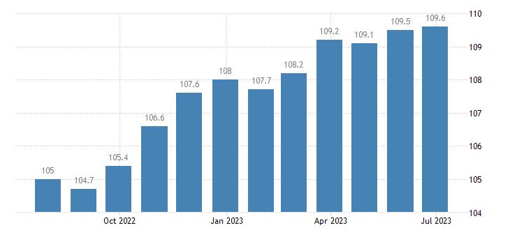 italy harmonised idx of consumer prices hicp non electric kitchen utensils articles eurostat data