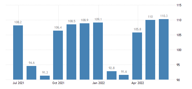 italy harmonised idx of consumer prices hicp non energy industrial goods semi durables only eurostat data