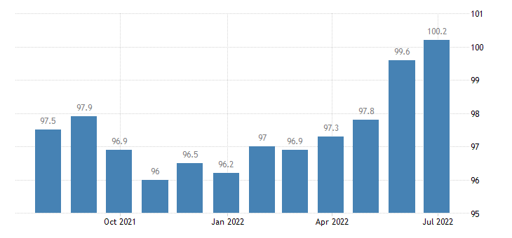 italy harmonised idx of consumer prices hicp other food products n e c eurostat data