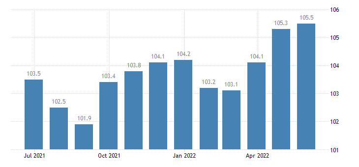 italy harmonised idx of consumer prices hicp other personal effects n e c eurostat data