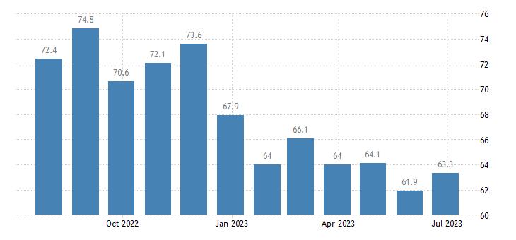 italy harmonised idx of consumer prices hicp other recording media eurostat data