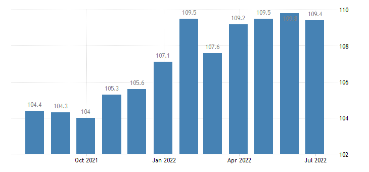 italy harmonised idx of consumer prices hicp other stationery drawing materials eurostat data