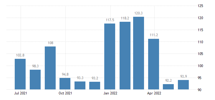 italy harmonised idx of consumer prices hicp package domestic holidays eurostat data