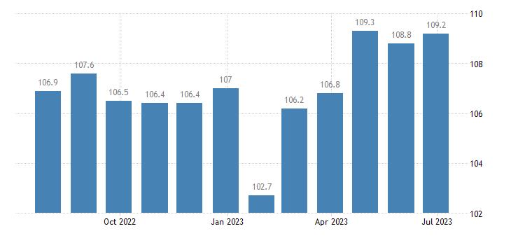 italy harmonised idx of consumer prices hicp package international holidays eurostat data