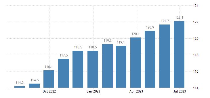 italy harmonised idx of consumer prices hicp pork eurostat data
