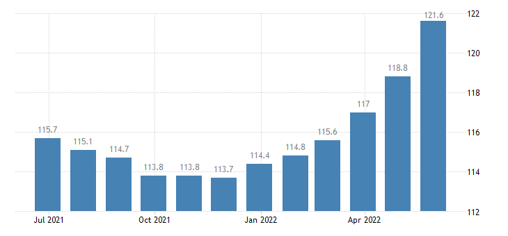 italy harmonised idx of consumer prices hicp potatoes eurostat data