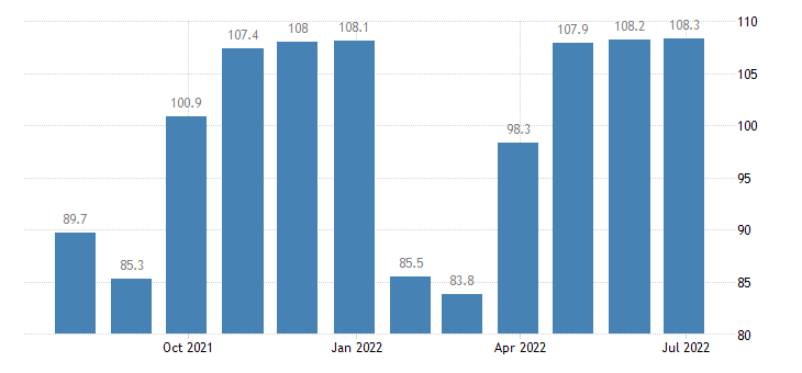 italy harmonised idx of consumer prices hicp shoes other footwear eurostat data