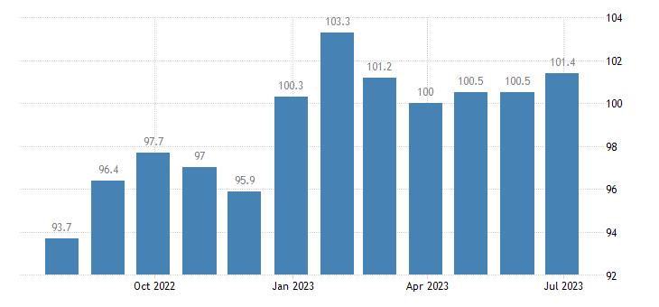 italy harmonised idx of consumer prices hicp small electric household appliances eurostat data