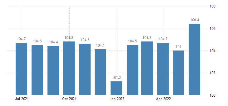 italy harmonised idx of consumer prices hicp spirits eurostat data