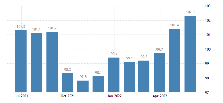 italy harmonised idx of consumer prices hicp tea eurostat data