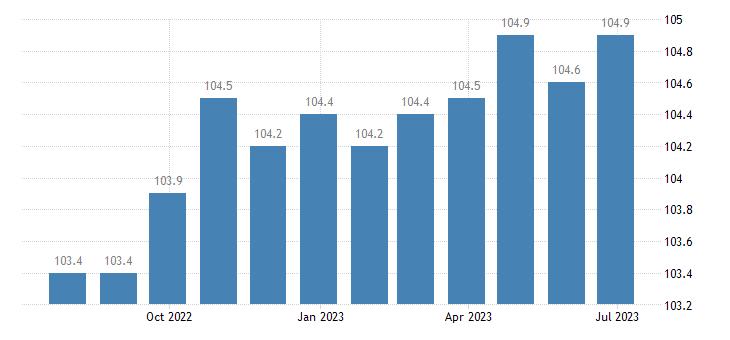 italy harmonised idx of consumer prices hicp toys celebration articles eurostat data