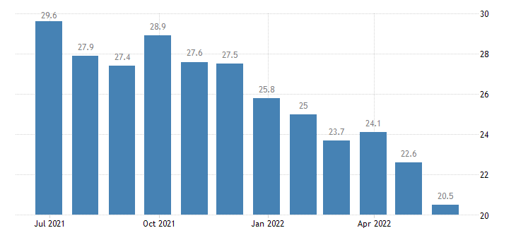 italy harmonised unemployment rate less than 25 years eurostat data