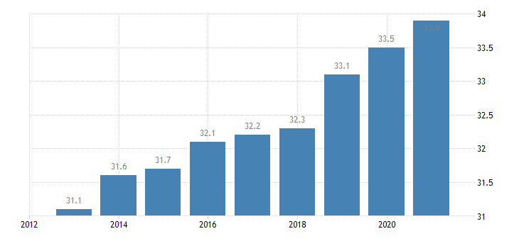 italy human resources in science technology hrst males eurostat data