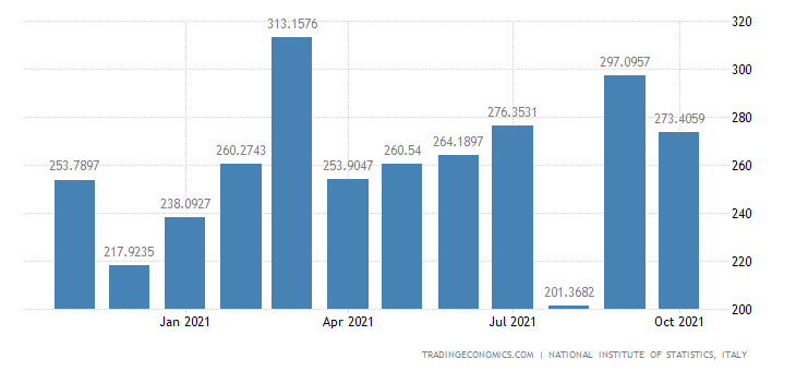 Italy Imports of Manufacture of Cutlery, Tools & Genera