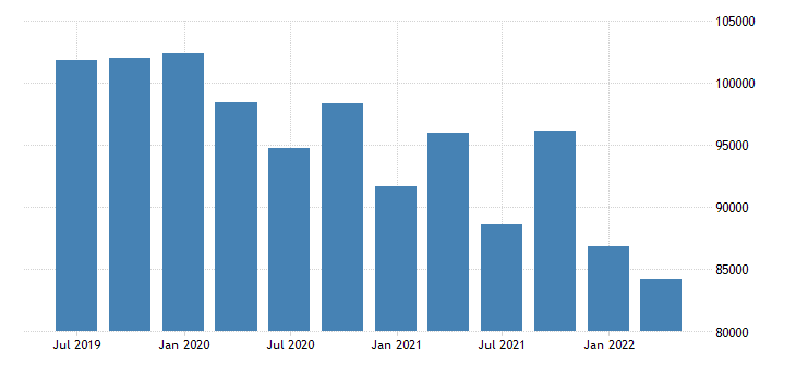 italy international investment position financial account direct investment eurostat data
