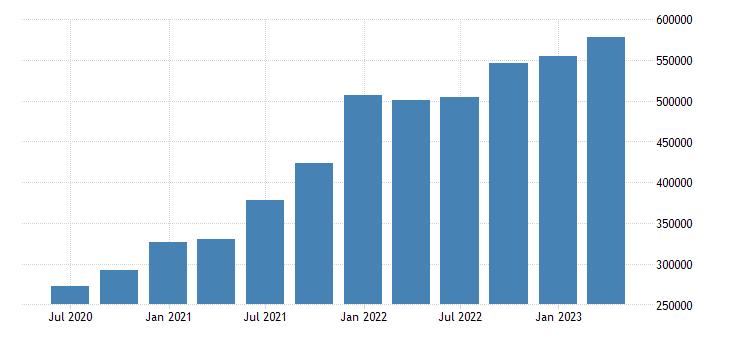 italy international investment position financial account portfolio investment eurostat data