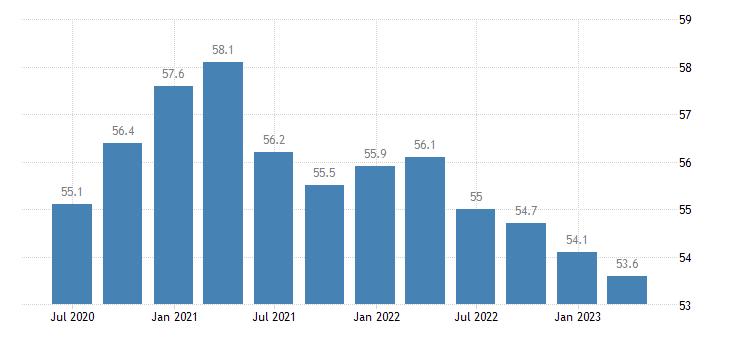 italy net external debt eurostat data