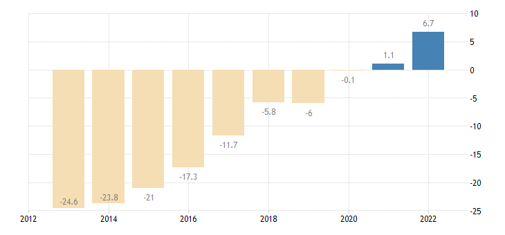 italy net international investment position excluding non defaultable instruments eurostat data