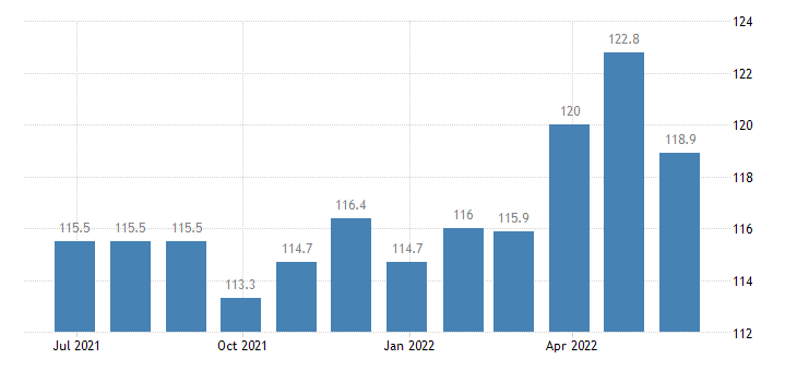 italy producer prices in industry manufacture of jewellery bijouterie related articles eurostat data